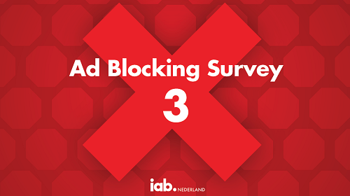Adblocking Survey