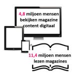 cijfers-print-en-digitaal-lezen